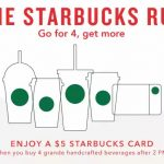 Deal of the Day: Buying Starbucks for the Office? Get $5 For Your Trouble